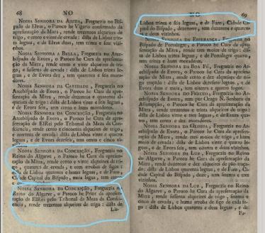 As freguesias da Conceição no Algarve em meados do séc. XVIII